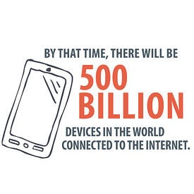 BY THAT TIME, THERE WILL BE 500 BILLION DEVICES IN THE WORLD CONNECTED TO THE INTERNET.